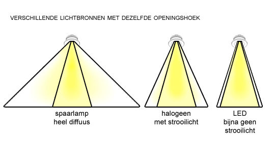 kantoorverlichting tips en inspiratie dmlights blog