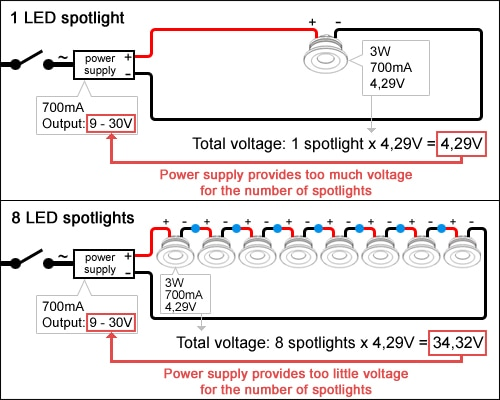 Connecting current controlled led spotlights do s and don - Cable electrique pour eclairage exterieur ...