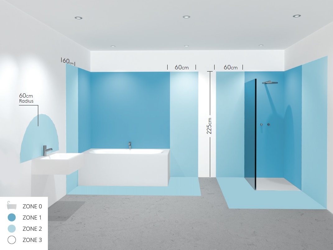 Bathroom Zones Lighting how do i know whether a lighting fixture can be used in the